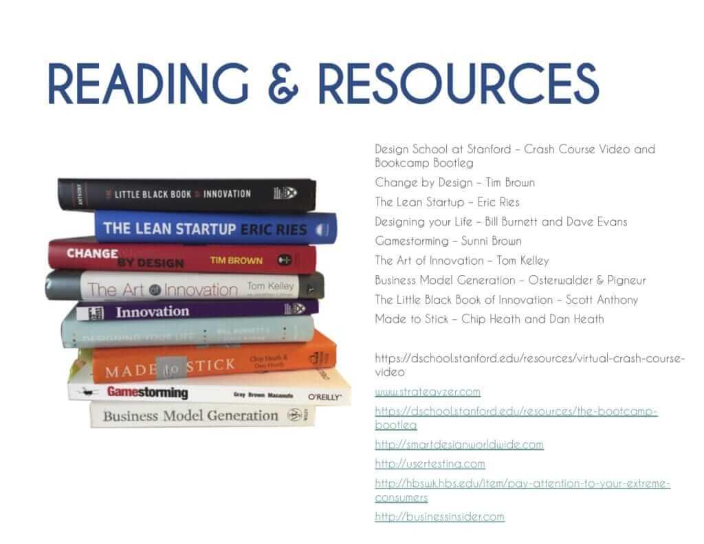 Amy's Reading List